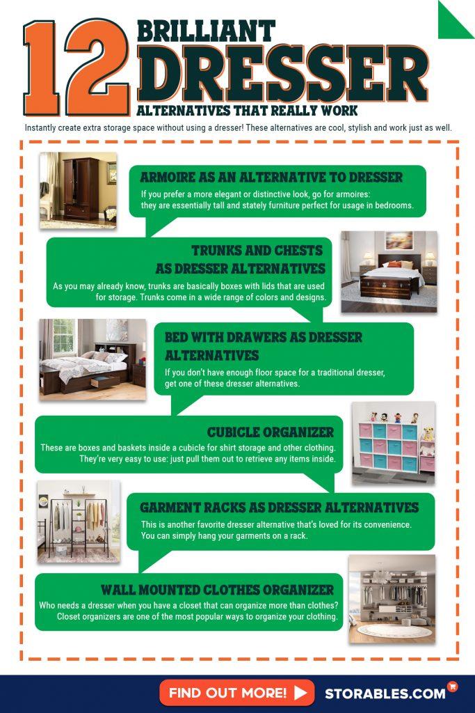 12 Brilliant Dresser Alternatives That Really Work - Infographics