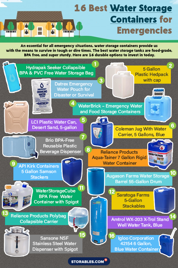 16 best water storage containers infographic