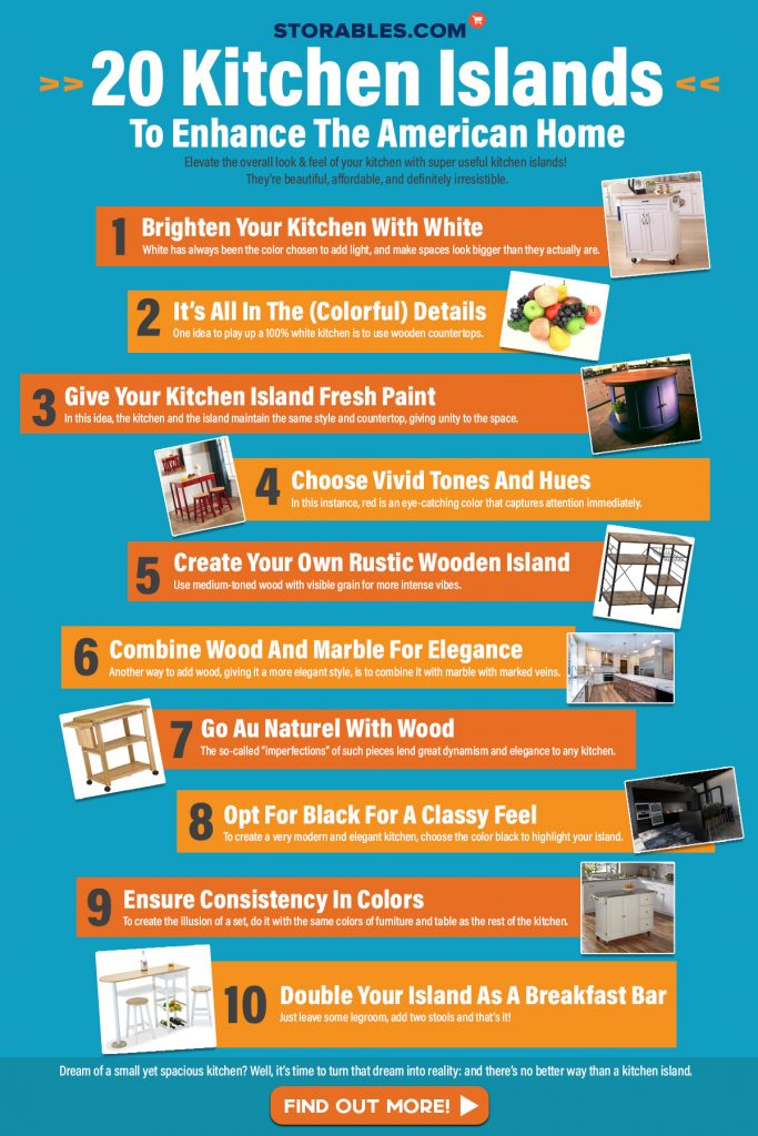 20 Kitchen Islands To Enhance The American Home - INFOGRAPHICS