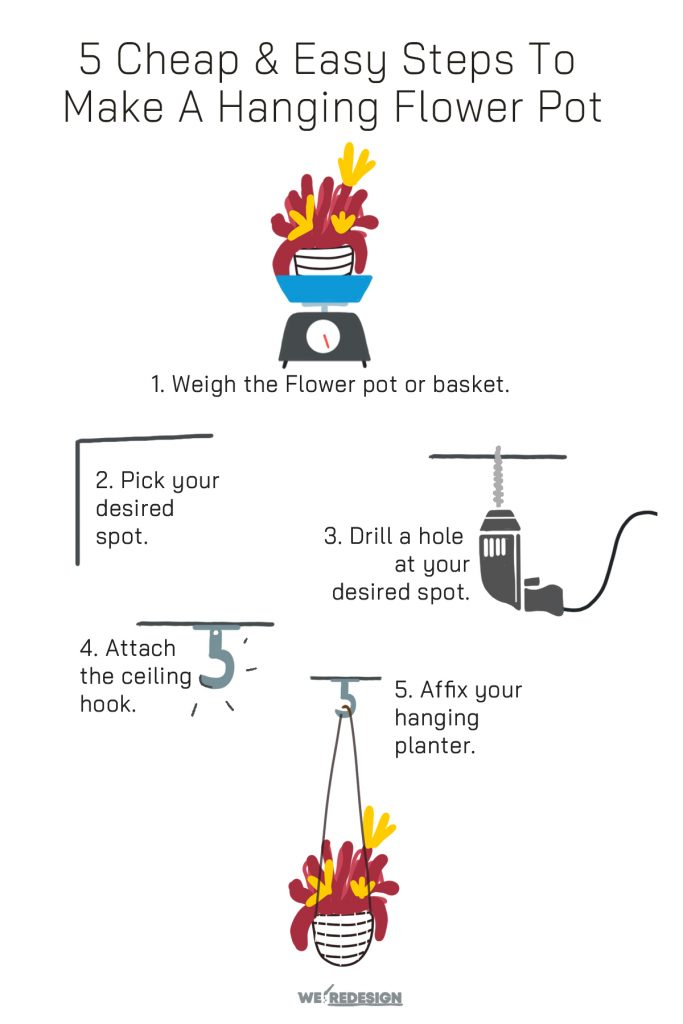 5-Cheap-Easy-Steps-To-Make-A-Hanging-Flower-Pot_Ds03