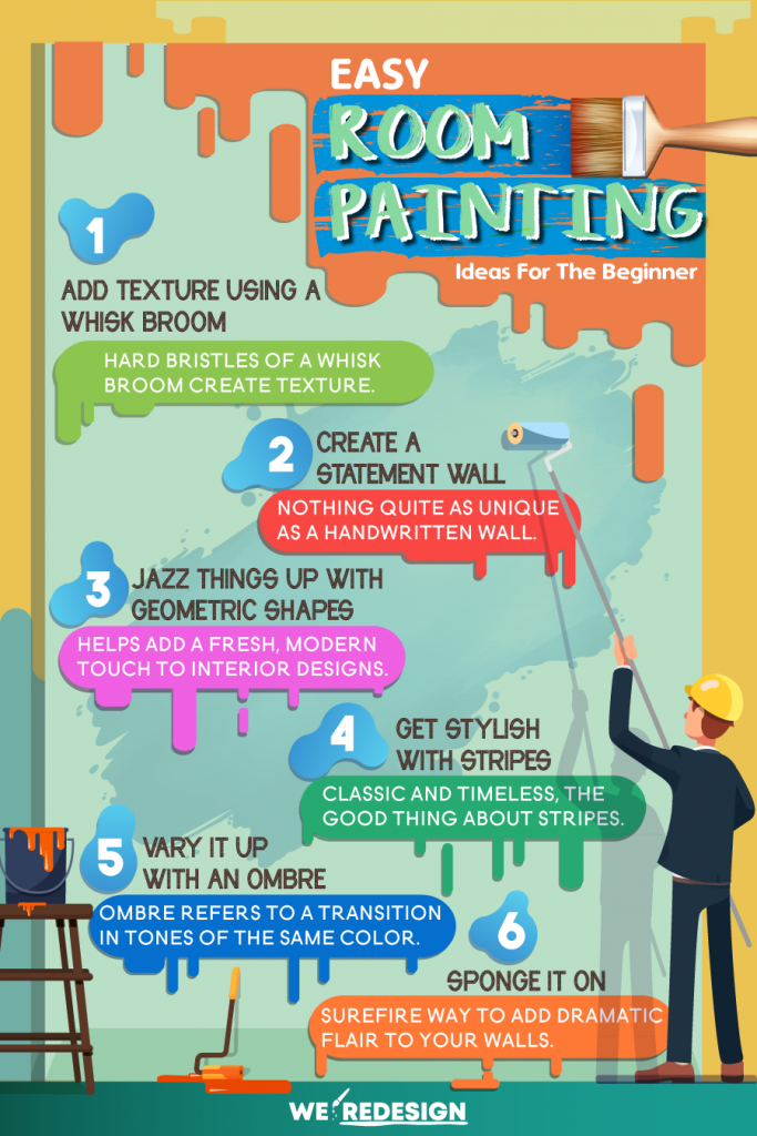 DIY painting infographic