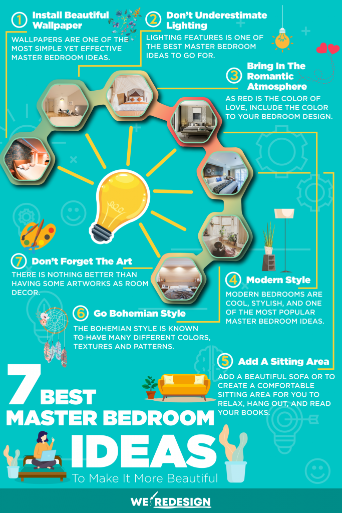 Here are our 7 Best Master Bedroom Ideas To Make It More Beautiful