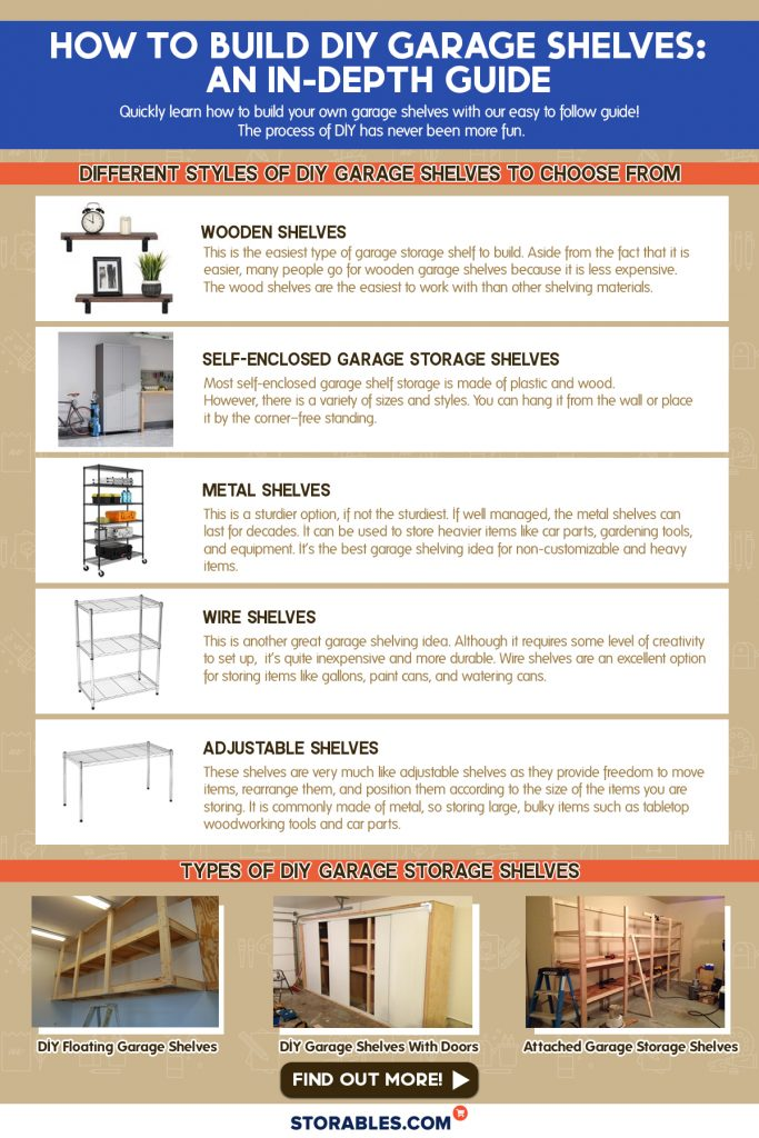 How To Build DIY Garage Shelves An In-Depth Guide - INFOGRAPHICS