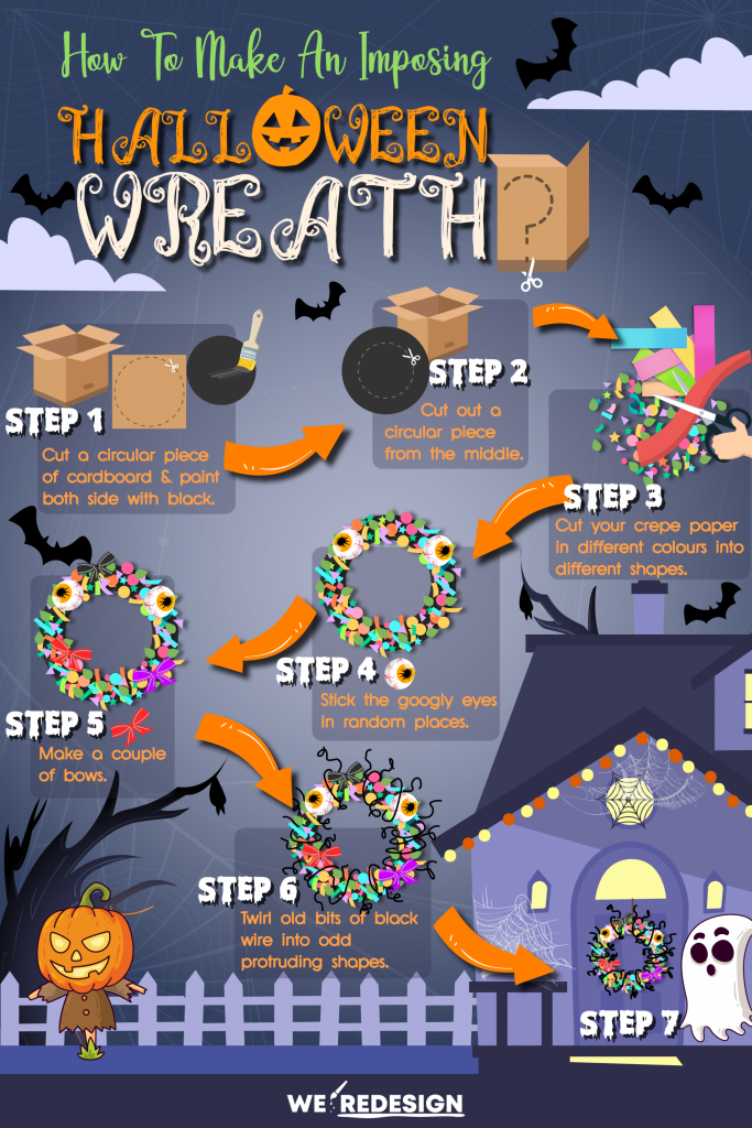 halloween wreath infographic
