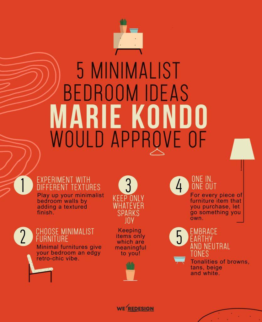 minimalist infographic