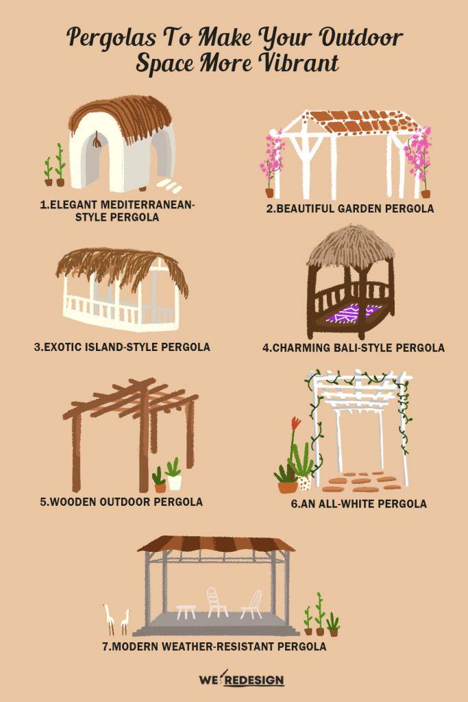 pergola infographic