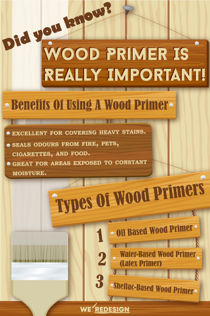 wood primer infographic
