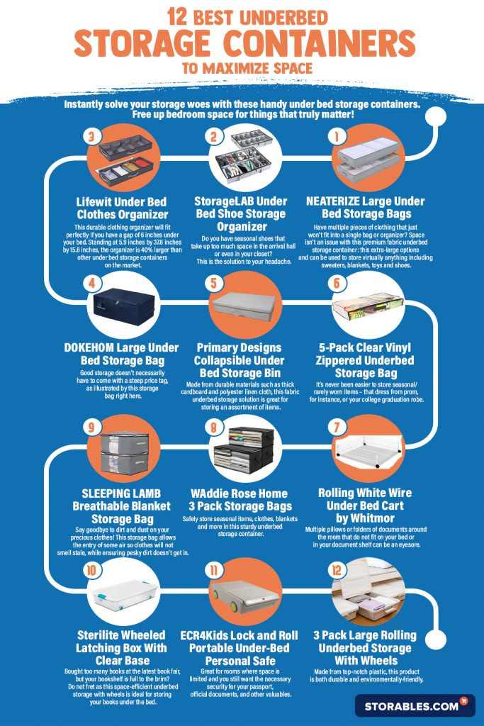 12 Best Underbed Storage Containers To Maximize Space - INFOGRAPHICS