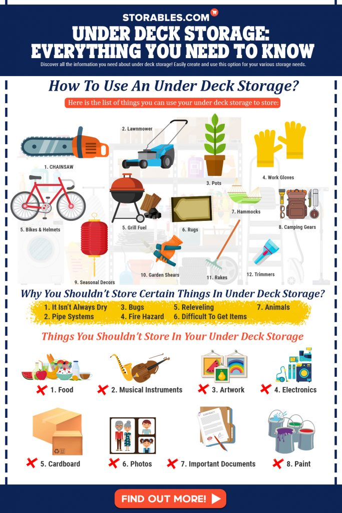 Under Deck Storage Everything You Need To Know - Infographics